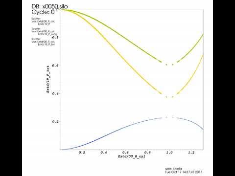 3D Zeta Pinch (nu=1.5)