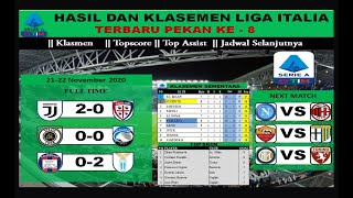 Hasil dan Klasemen Liga Italia Tadi Malam, Juventus VS Cagliari, Crotone VS Lazio
