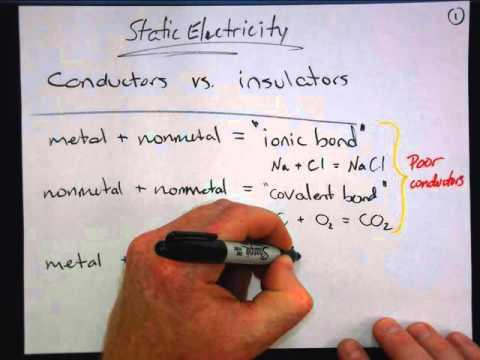 AP Physics Static Electricity