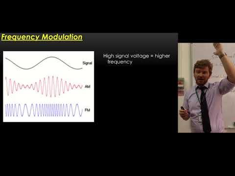 CIE A Level Physics: Communications - Modulation