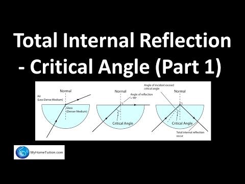 Total Internal Reflection - Critical Angle (Part 1)   Light