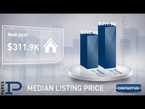 Rutherford County,TN, Real Estate Market Update from PARKS,April, 2017