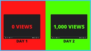 Best Tool to Get More Views on YouTube - VidIQ