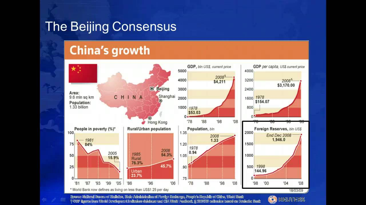 'beijing consensus' and the experience of Joshua cooper ramo: the essential idea of the beijing consensus, that china's national conditions and political environment would demand a unique development model, remains the same it is.