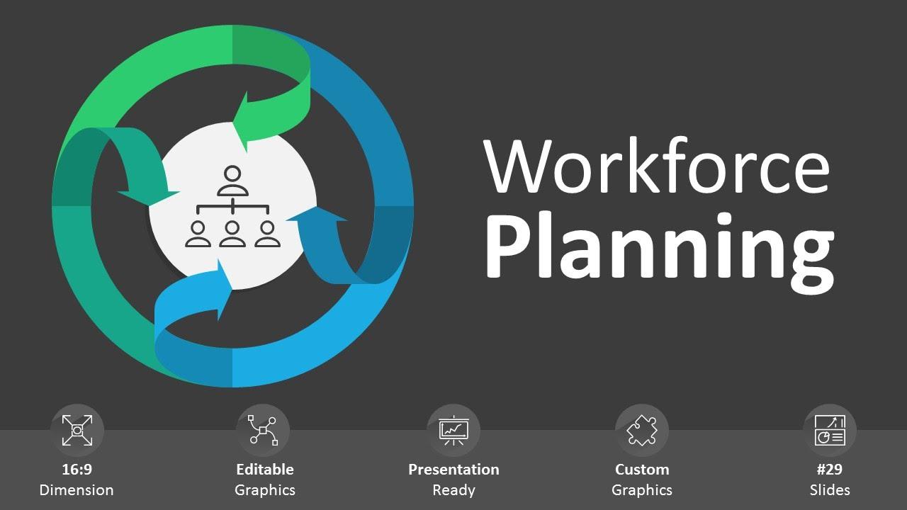 Workforce Planning Editable PowerPoint