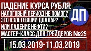 Смотреть видео Падение курса рубля Налоговый период не помог Это взлетевший доллар Или падение нефти Мастер класс д онлайн