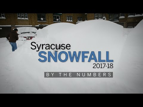 How much snow did Syracuse get this winter? 2017-18 snowfall by the numbers (video)