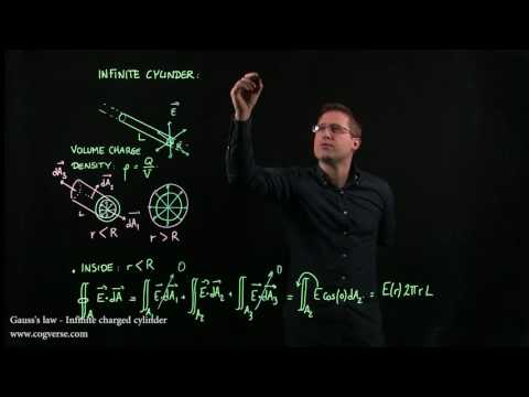 18 - Gauss's Law - Infinite charged cylinder