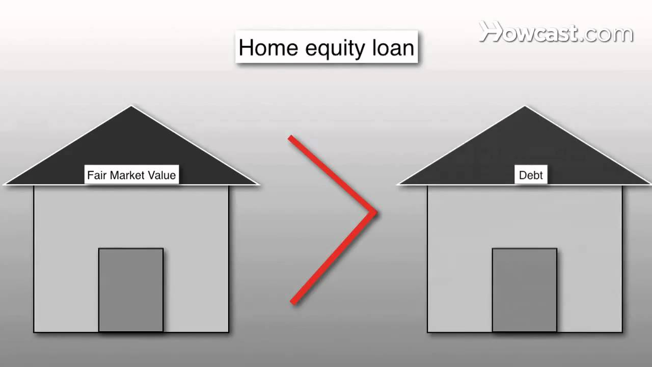 How to Get Equity from Your Home - YouTube
