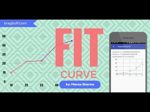 Phys Whiz Videos - AdsFree Youtube