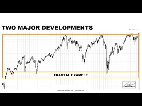 Two Major Stock Market Developments