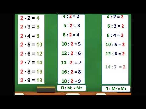 Видеоурок 2 класс математика деление