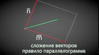 Сложение векторов. Правило параллеграмма