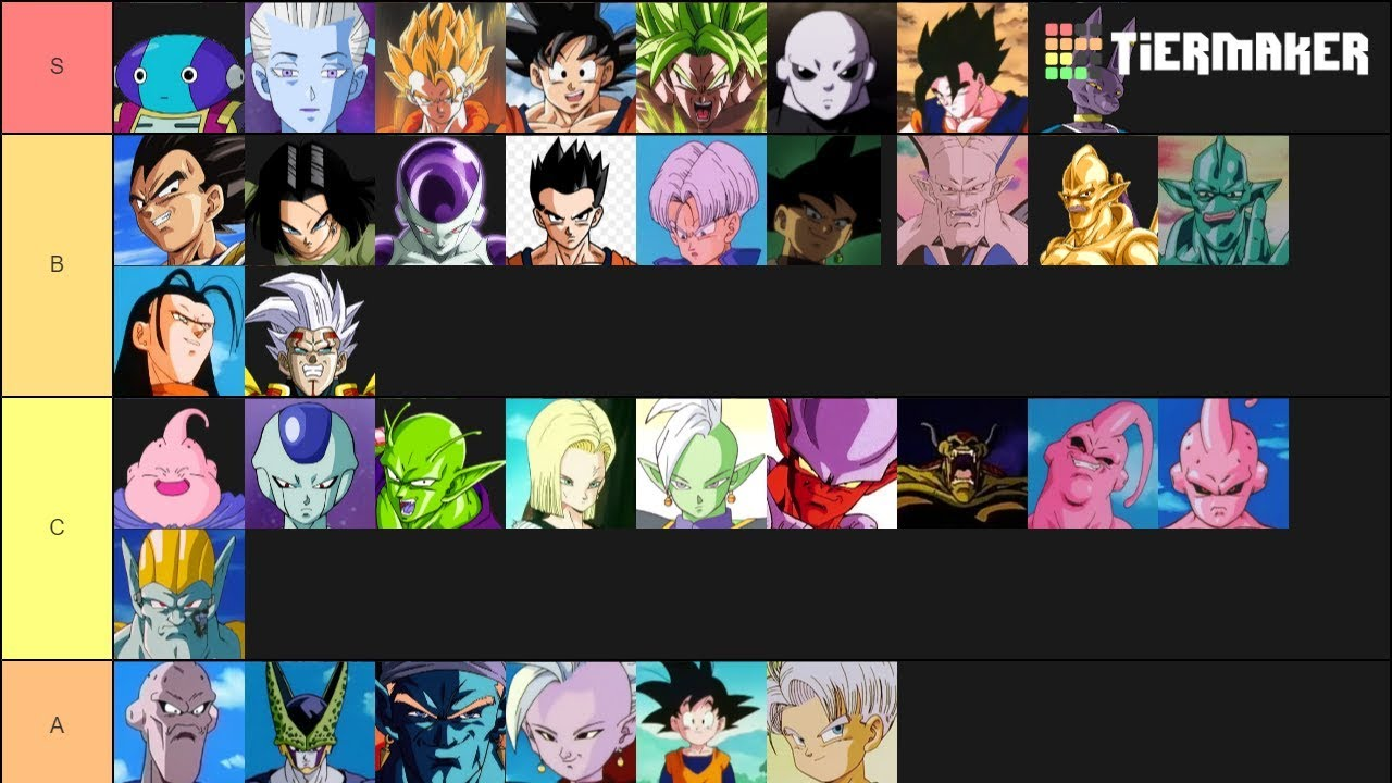 Dragon Ball Super Tier List - All DBS Characters Ranked Weakest to Strongest