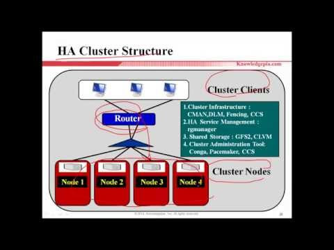 Linux Cluster on CentOS 6 & 7 - part 1/17 (Cluster Introduct