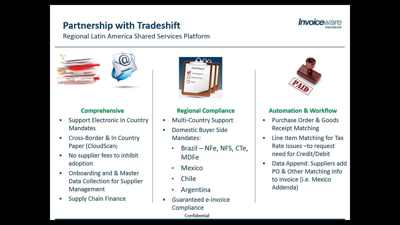 Webinar Shared Services Latin America Best Practices For - Mexico e invoicing cfdi mandates