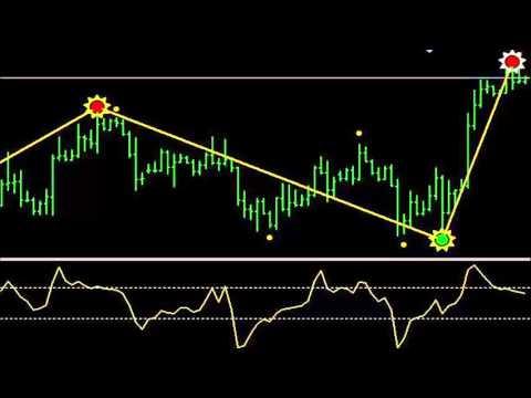FX Trend Predictor