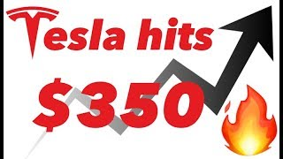 Tesla Stock Soaring, Is It a Short Squeeze?