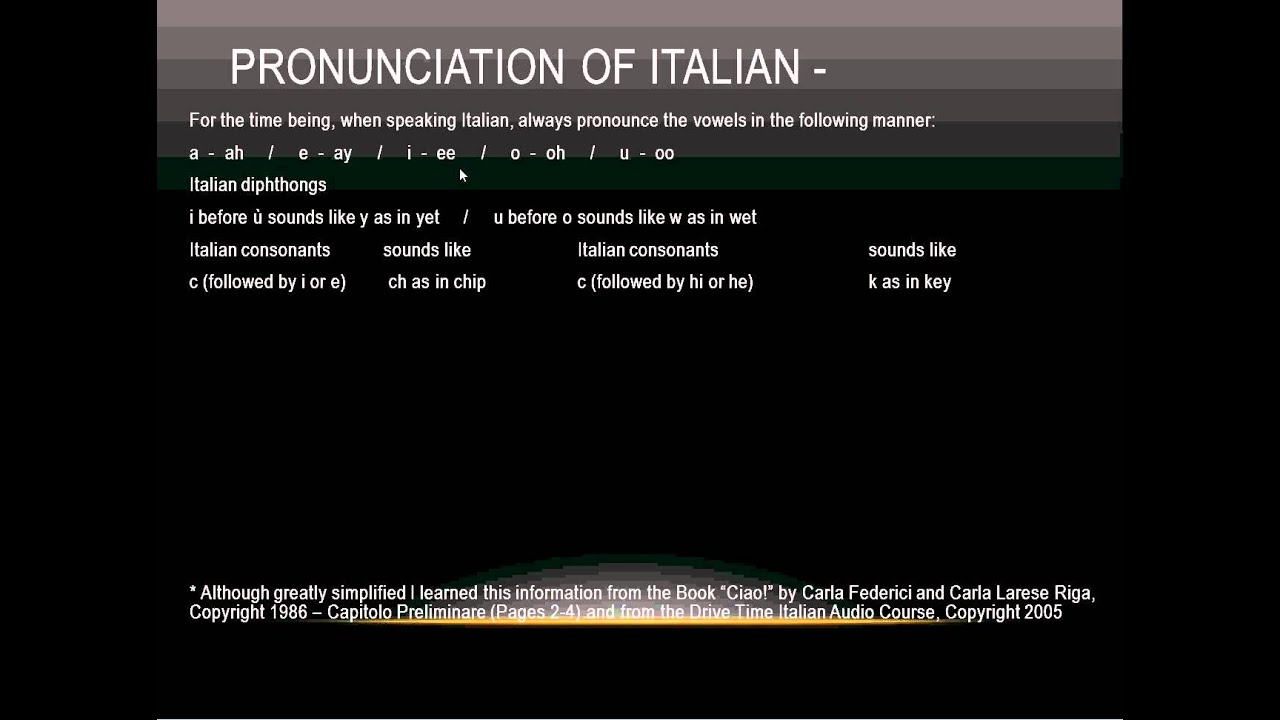 Learn How To Speak Italian | Rosetta Stone®