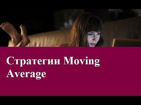 Стратегии Moving Average