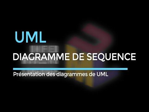 UML - Diagramme de séquence 2 - YouTube
