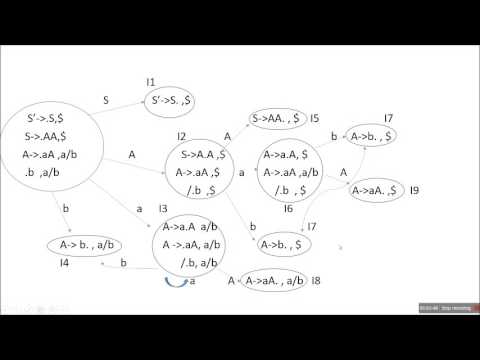 Programming Language Translators - CLR parsing and Compiler Theory