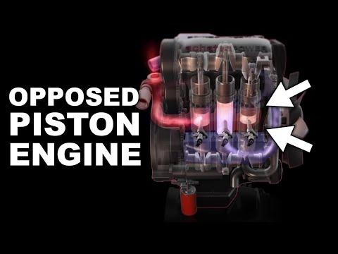 Opposed Piston Engines