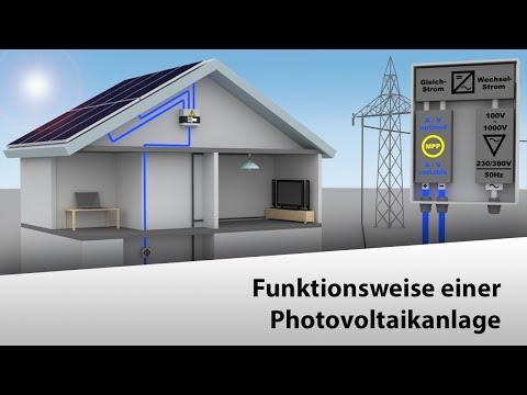 funktionsweise einer netzgekoppelten solarstromanlage. Black Bedroom Furniture Sets. Home Design Ideas
