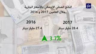 %2 ارتفاع معدل نمو الناتج المحلي الإجمالي بالأسعار الثابته العام الماضي
