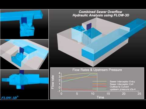 Hydraulics of a Combined Sewer Overflow (CSO) structure