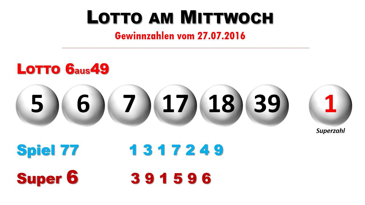 Lotto Quotten
