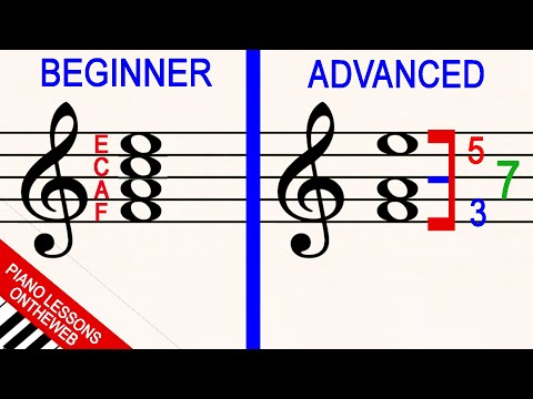 How To Read Music: From Beginner To Advanced