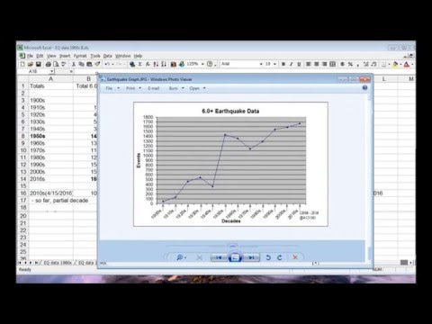 Earthquake Data and Graphs of previous video - 1080p HD