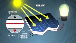 Faces of Chemistry: Organic solar cells (BASF) - Video 2 (14+)