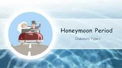 hqdefault - Honeymoon In Diabetes