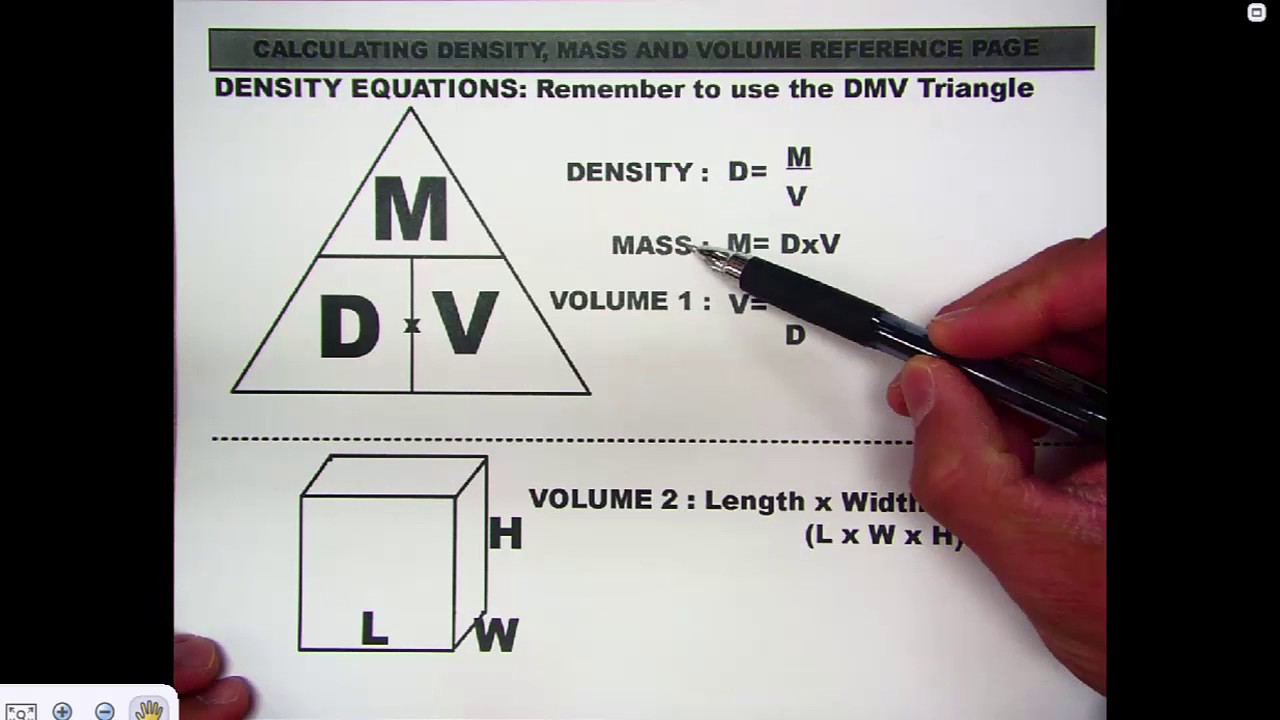 how to find thickness from volume and mass density