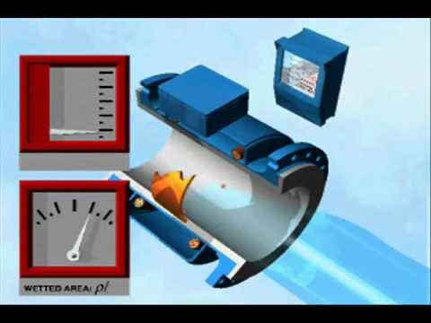 Using A Magmeter For Less-Than-Full Pipe Applications