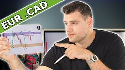 Forex Technical Analysis: EUR.CAD
