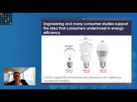 Do energy efficiency standards hurt consumers? – Ecodesign Conference 24–25 January 2018