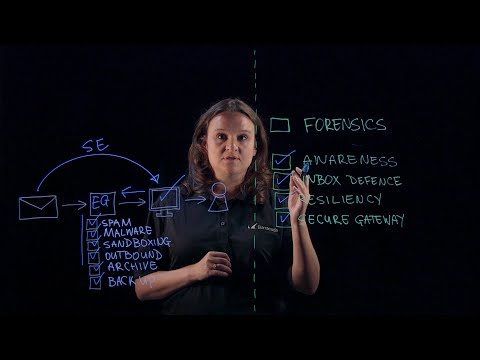 barracuda-lightboard-|-total-email-protection