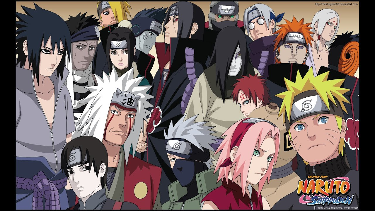 Naruto Characters In Real World Background Wallpaper: Naruto: TOP 5 Strongest Characters Of All Time!? (So Far