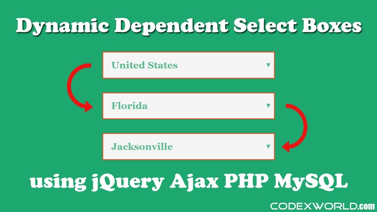 Dynamic Dependent Select Box using jQuery, Ajax and PHP - CodexWorld