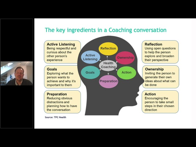 Self-management in health care 3: Coaching to support self-management, the theory and practice