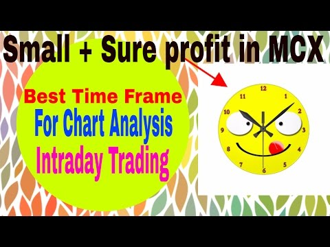 WHAT IS THE BEST TIME FRAME FOR MCX COMMODITY INTRADAY TRADING?1 hour