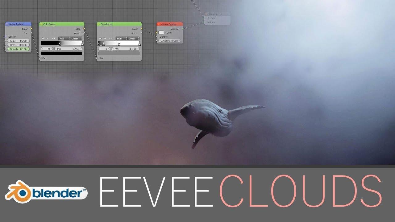 30+ Must-See Eevee Demos (Blender 2 8 Development Builds