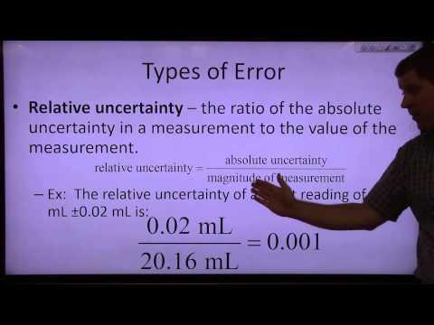 CH403 3 Experimental Error