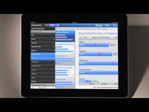 Avero - Restaurant Software That Drives Profits