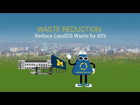 2025 Campus Sustainability Goals