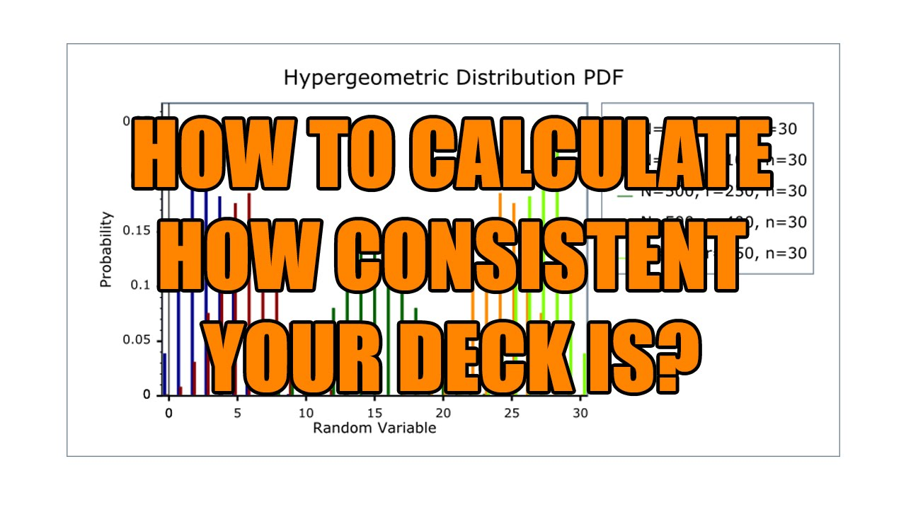 How consistent is your deck? Calculating your deck with a hyper geometric  calculator!