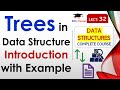 Tree in Data Structure in (Hindi, English) with Example